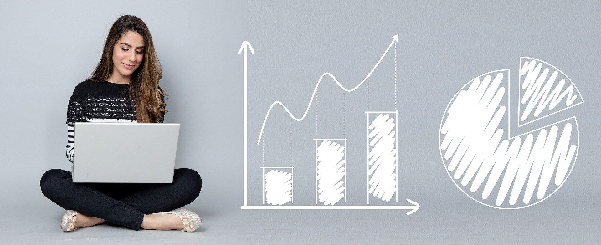 Analyser aksjer og selg på riktig tidspunkt